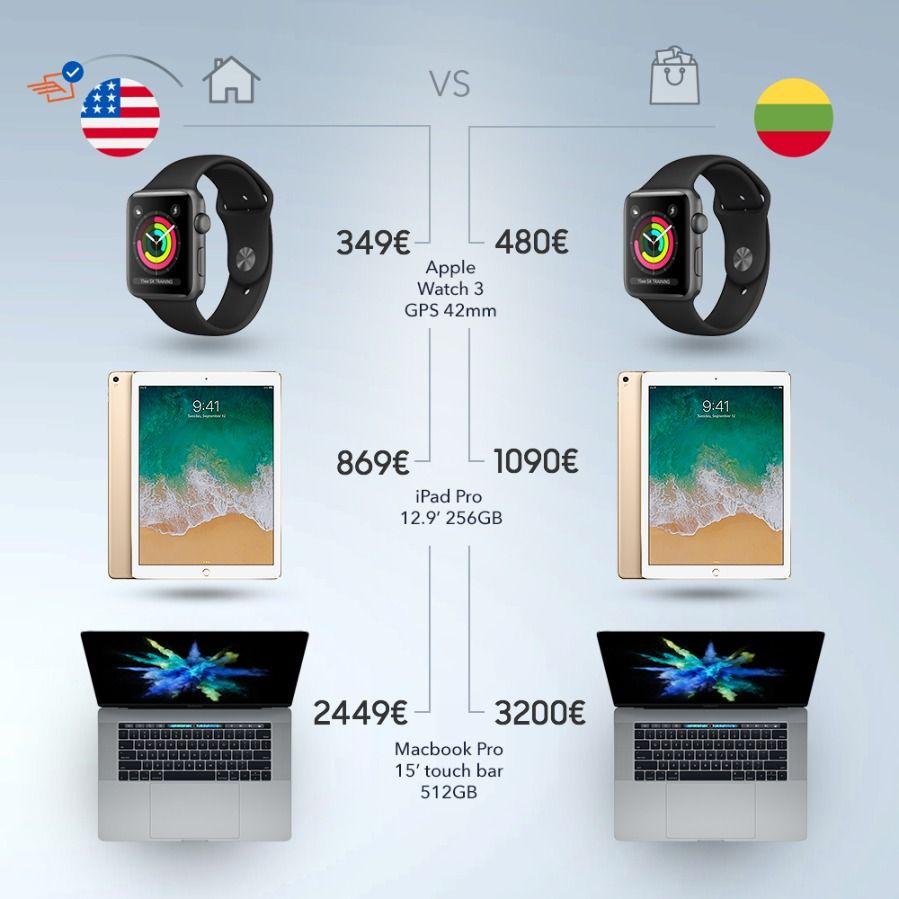 elektronikos prekių kainų palyginimas Lietuvoje ir JAV